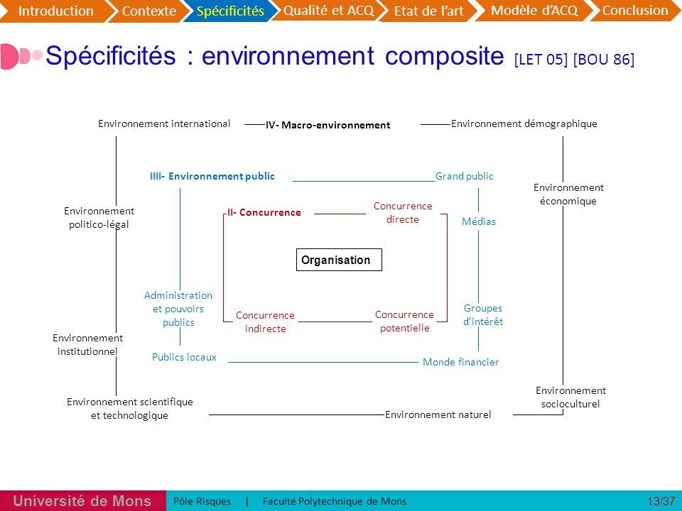 Spécificités : environnement composite [LET 05] [BOU 86]
